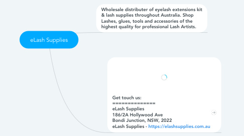 Mind Map: eLash Supplies