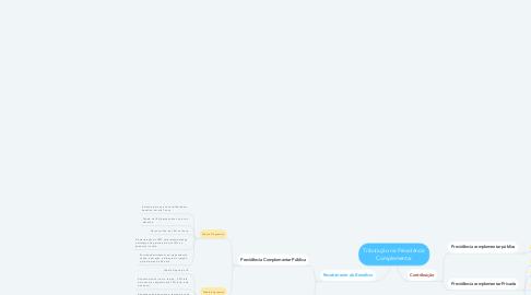 Mind Map: Tributação na Previdência Complementar