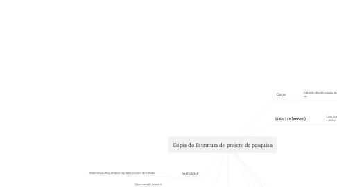 Mind Map: Cópia do Estrutura do projeto de pesquisa