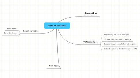 Mind Map: Word on the Street