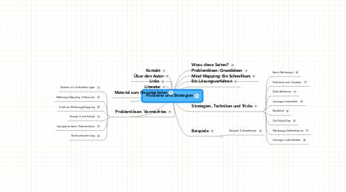 Mind Map: Probleme und Strategien