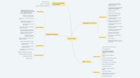 Mind Map: Роза в колбе