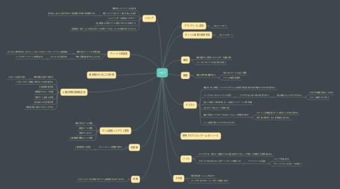 Mind Map: ver2