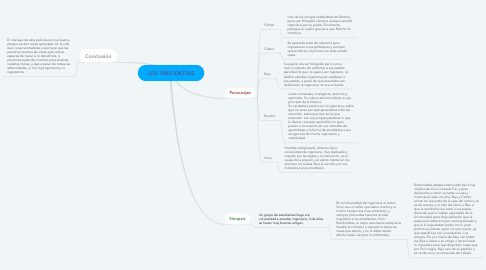 Mind Map: LOS TRES IDIOTAS