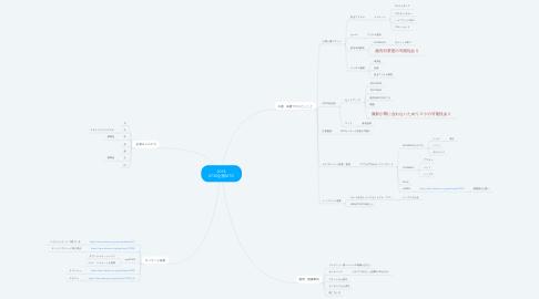 Mind Map: 2018 0730企画MTG