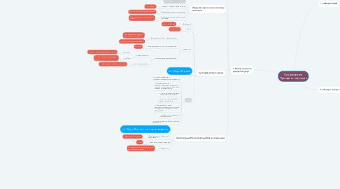 Mind Map: Планирование Приоритетных задач