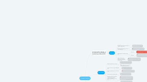 Mind Map: Schedule/Staffing