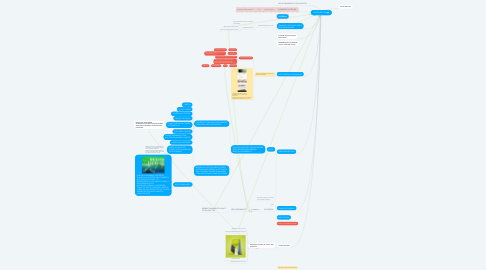 Mind Map: HOTELARE.COM
