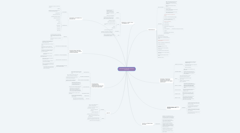 Mind Map: PEOPLE & ECONOMIC ACTIVITY (Viticulture)