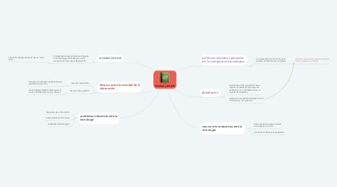 Mind Map: Tecnología y educación
