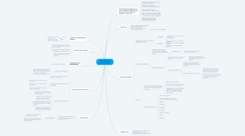 Mind Map: TRANFERENCIAS DOCUMENTALES