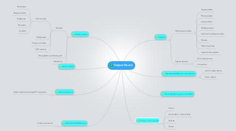 Mind Map: Output Device