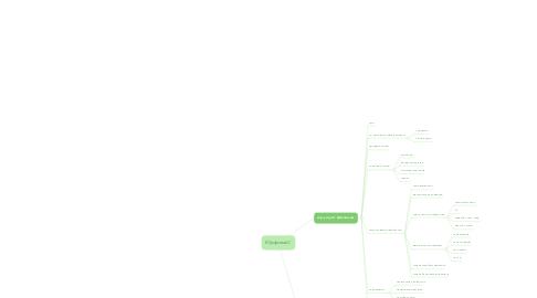 Mind Map: ЮрфинэкС