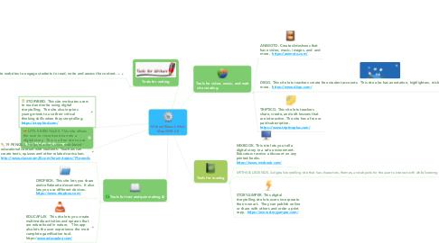 Mind Map: Michael Bleem's Mind Map WEB 2.0