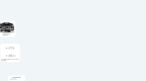 Mind Map: TIPOS DE MOTORES