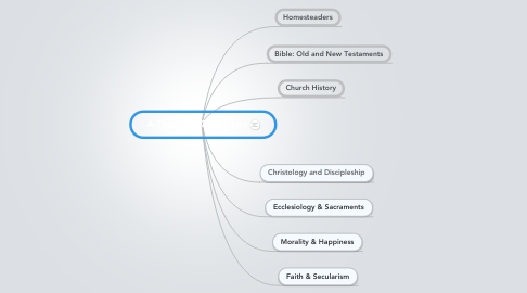 Mind Map: A Theology Curriculum