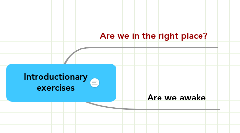 Mind Map: Introductionary exercises