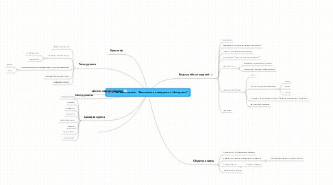 """Mind Map: Учебный проект """"Безопасное поведение в Интернете"""""""