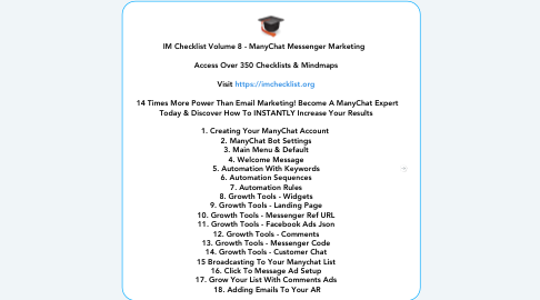 Mind Map: IM Checklist Volume 8 - ManyChat Messenger Marketing      Access Over 350 Checklists & Mindmaps    Visit https://imchecklist.org    14 Times More Power Than Email Marketing! Become A ManyChat Expert Today & Discover How To INSTANTLY Increase Your Results    1. Creating Your ManyChat Account   2. ManyChat Bot Settings  3. Main Menu & Default  4. Welcome Message  5. Automation With Keywords  6. Automation Sequences  7. Automation Rules  8. Growth Tools - Widgets  9. Growth Tools - Landing Page  10. Growth Tools - Messenger Ref URL  11. Growth Tools - Facebook Ads Json  12. Growth Tools - Comments  13. Growth Tools - Messenger Code  14. Growth Tools - Customer Chat  15 Broadcasting To Your Manychat List  16. Click To Message Ad Setup  17. Grow Your List With Comments Ads  18. Adding Emails To Your AR