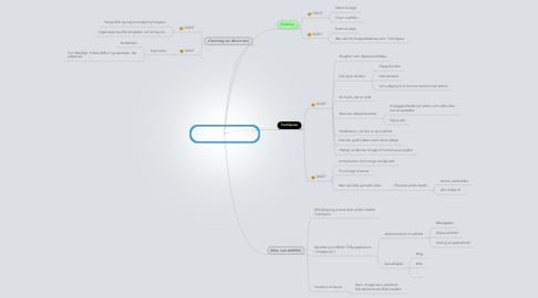 Mind Map: eTwinning.net: Desktop &