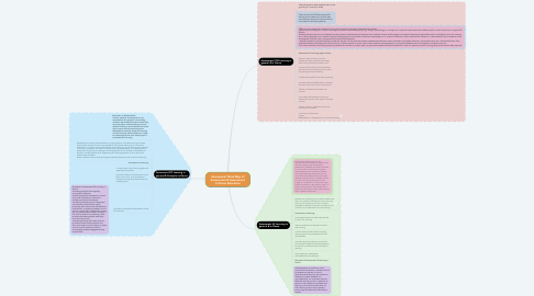 Mind Map: Assessment Mind Map of Assessment & Assessment in Dance Education
