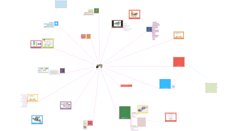 Mind Map: Balanceo de Lineas