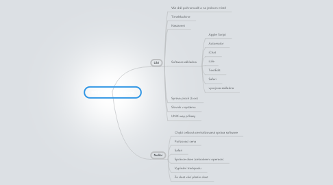 Mind Map: MBP / Mac OS X (Lion)