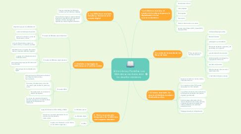 Mind Map: Entre Libros y Pantallas. Las Bibliotecas escolares ante los desafíos escolares.