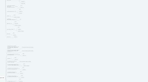 Mind Map: Продвижение в ВК