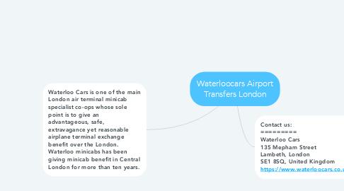Mind Map: Waterloocars Airport Transfers London