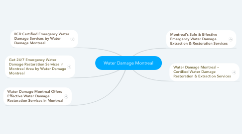 Mind Map: Water Damage Montreal