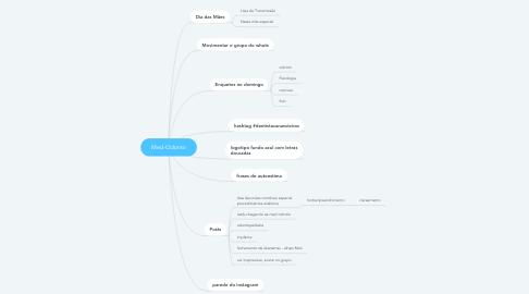 Mind Map: Fisio Giseli