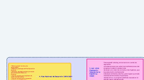 Mind Map: Principio jurídico de identidad