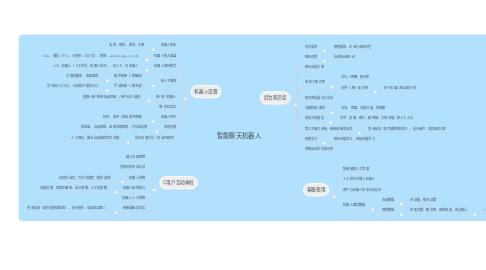 Mind Map: 智能聊天机器人