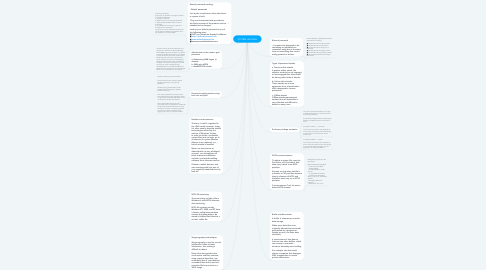 Mind Map: SYSTEM HACKING