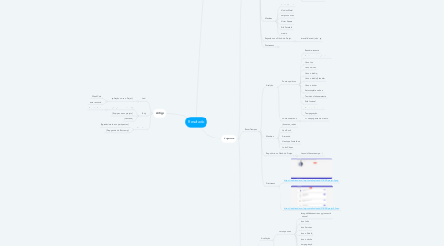 Mind Map: Resultado