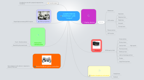 "Mind Map: COMPUTER IN  EVERYDAY LIFE   ""output"""