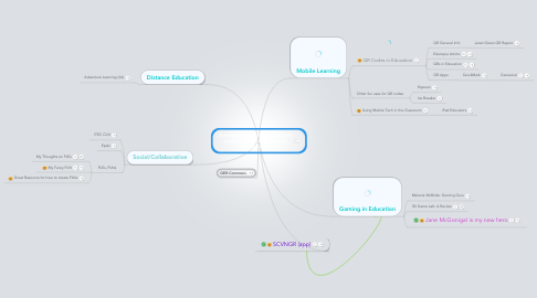 Mind Map: Emerging technologies and their applications in education: by Emily Dahm