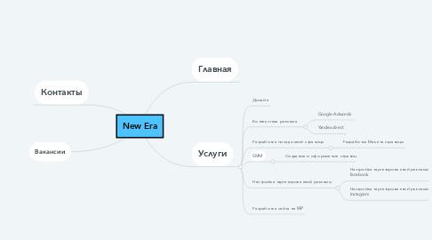 Mind Map: New Era