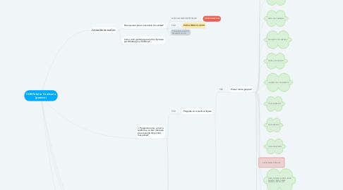 Mind Map: SDR Fábrica Camisaria [passivo]