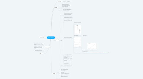 Mind Map: Friction Acquire 2