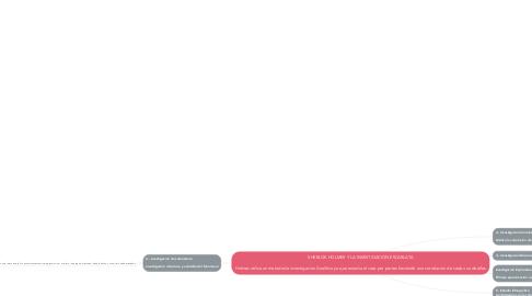 Mind Map: SHERLOK HOLMES Y LA INVESTIGACION ESCARLATA  Holmes utiliza un metodod e investigacion Analitico ya que estudia el caso por partes haciendo una correlacion de cada una de ellas