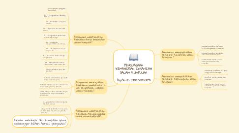 Mind Map: PENGUASAAN KEMAHIRAN INSANIAH DALAM KUMPULAN  By AGUS (01DIS17F1089)