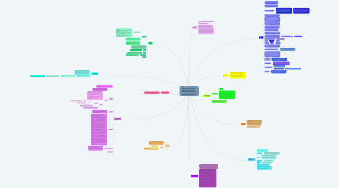 Mind Map: Office 365 Sarah French  Web-based version of Microsoft's Office suite of enterprise-grade productivity applications.