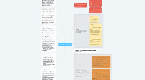 Mind Map: Sustancias Psicoactivas