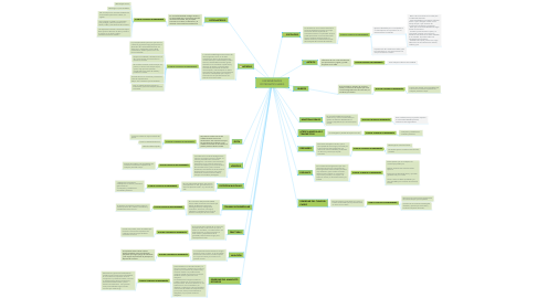 Mind Map: ENFERMEDADES OSTEOARTICULARES