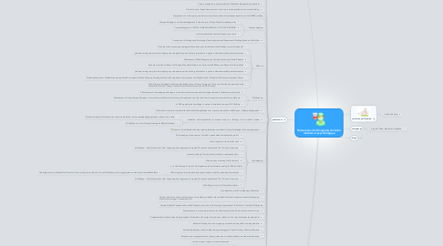 Mind Map: Ressources mind mapping domaine médical