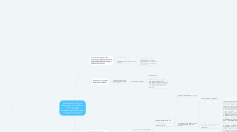 Mind Map: Здравствуйте,(пауза и ожидание ответа) Меня зовут Тимофей Владимирович (Свое имя, отчество) спектр групп.
