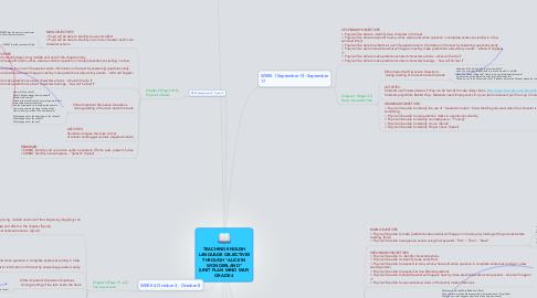 "Mind Map: TEACHING ENGLISH LANGUAGE OBJECTIVES THROUGH ""ALICE IN WONDERLAND"" (UNIT PLAN MIND MAP) GRADE 4"