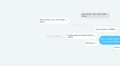 Mind Map: A3a und A3c Seterra Links Heinz Hafner